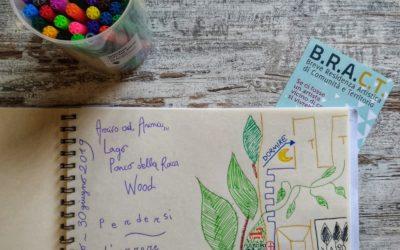 Cahier de voyage – Art Brunch